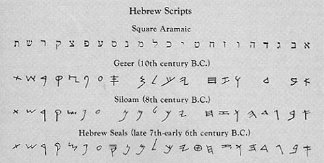 The Evolution of Two Hebrew Scripts · The BAS Library