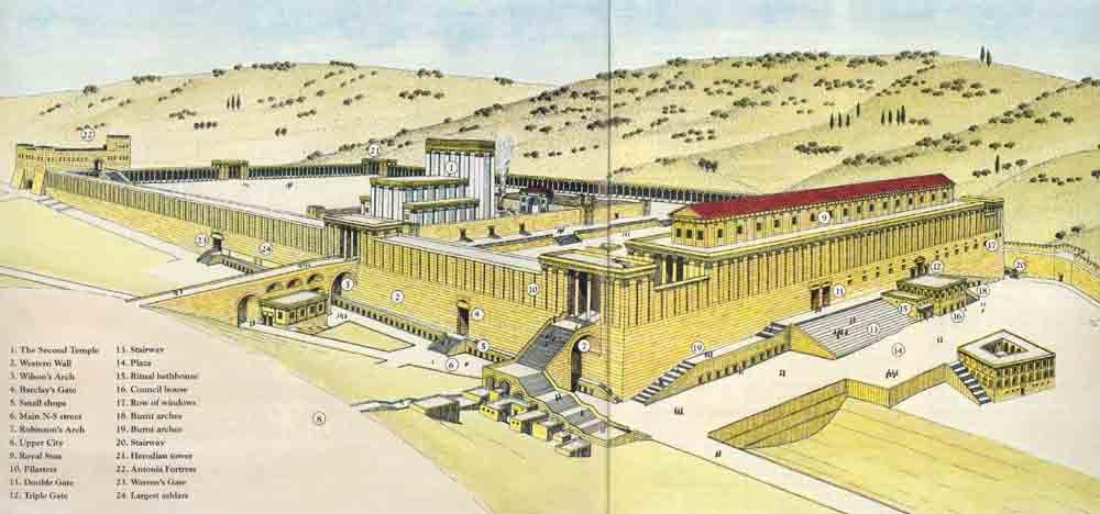 Reconstructing Herod S Temple Mount In Jerusalem 183 The Bas