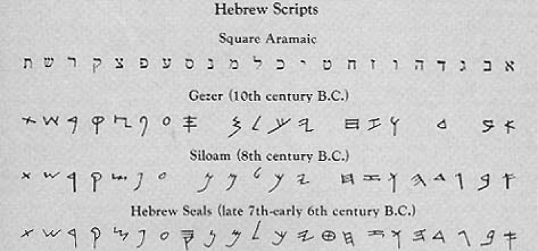 What's the Oldest Hebrew Inscription? · The BAS Library